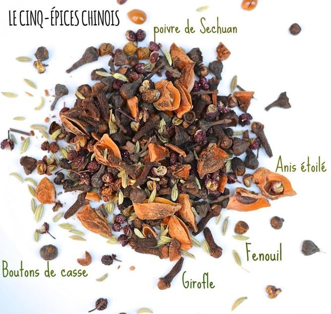 Le cinq-épices chinois